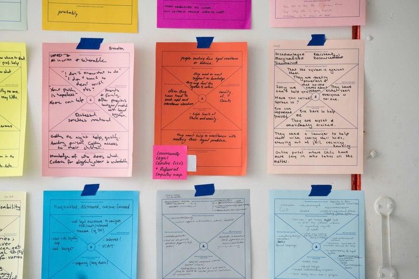 script analysis worksheet